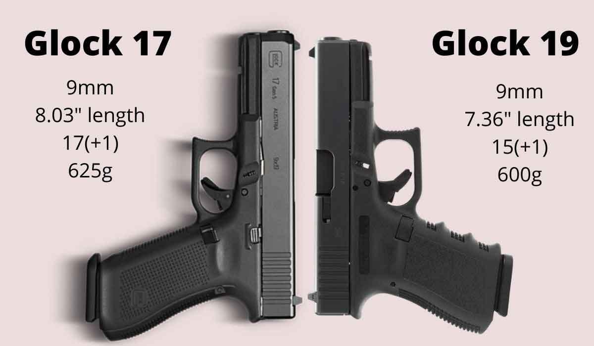 glock 17 vs Glock 19 at a glance